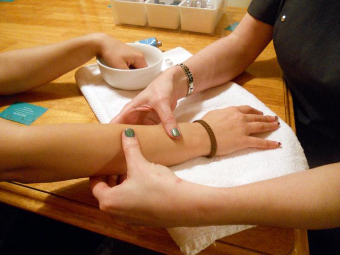 Как сделать массаж всей руки