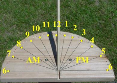 clock scheme