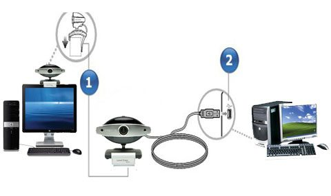 веб камера установка на компьютер