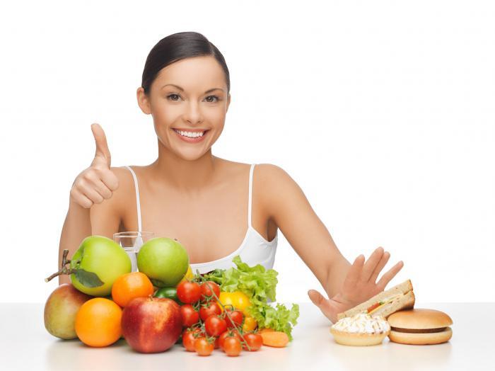 быстрые углеводы список продуктов таблица для похудения