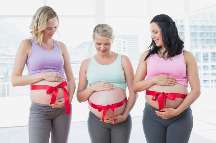 С какого месяца видно живот при беременности