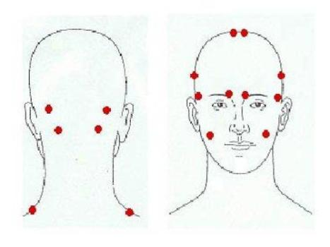 Клиники по восстановлению зрения уфа