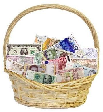 виды и типы валютных интервенций цб рф: