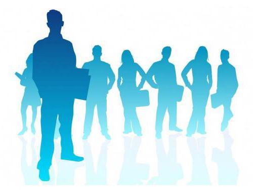 State regulation of the labor market