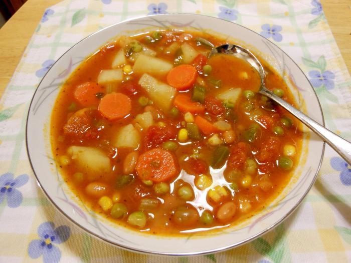 сколько варить лисички для супа рецепты домохозяек