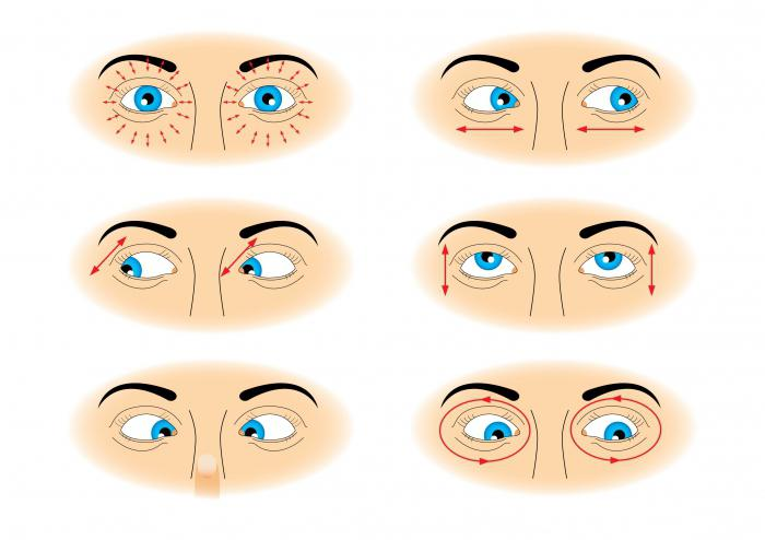 Гимнастика для глаз от усталости от компьютера