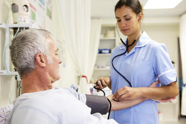 Лечение артериальной гипертензии лекарственными