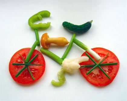полезная еда для похудения в мультиварке