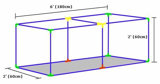 Оптимальные размеры клеток для