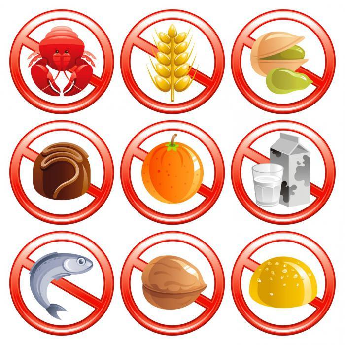 Гипоаллергенная диета для ребенка меню