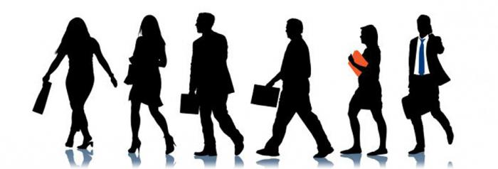 Types of unemployment and causes