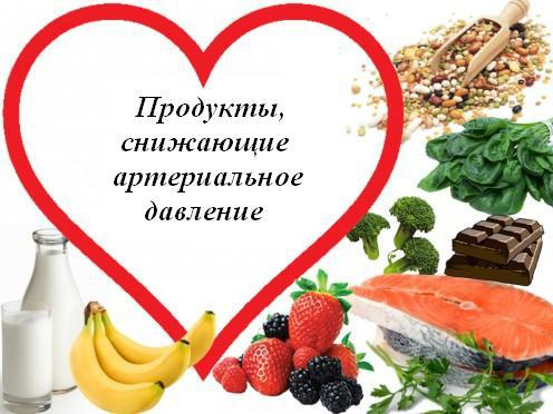 Гипохолестериновая диета меню на неделю 6