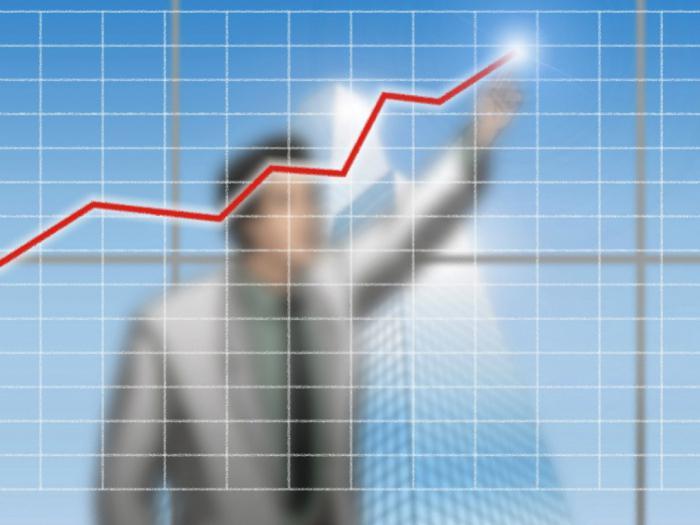 Indicators of the economic efficiency of the enterprise