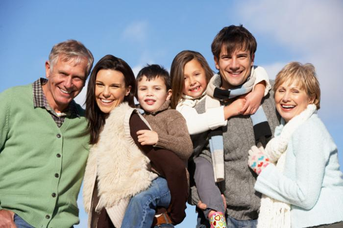 основные типы семей