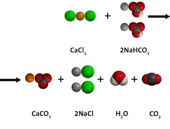 натрия гидрокарбонат реакции