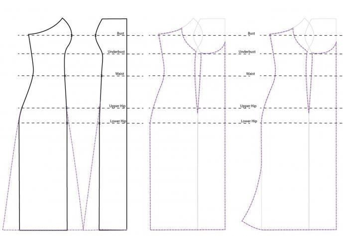 Платье с юбкой-солнцем Выкройки вечерних платьев с юбкой-солнцем можно считать самыми простыми в исполнении