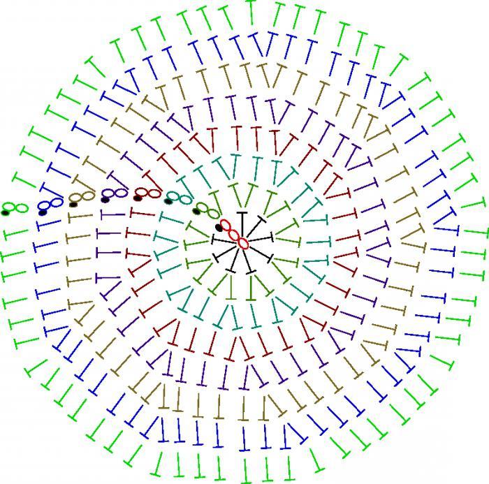 вязание по кругу крючком,