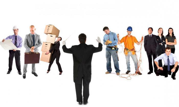 management development prospects