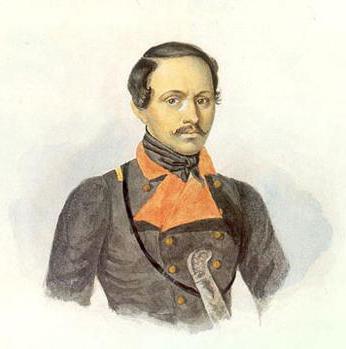 Lermontov characteristic