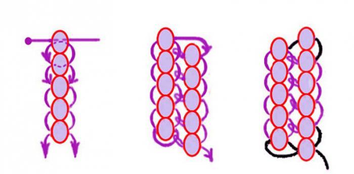 Схема плетения наглядно