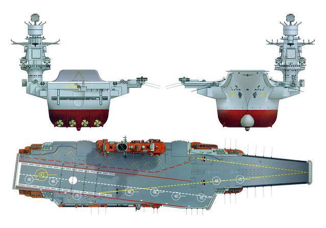 blacksmiths admiral aircraft carrier