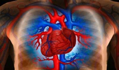 Сердечная недостаточность после инфаркта миокарда