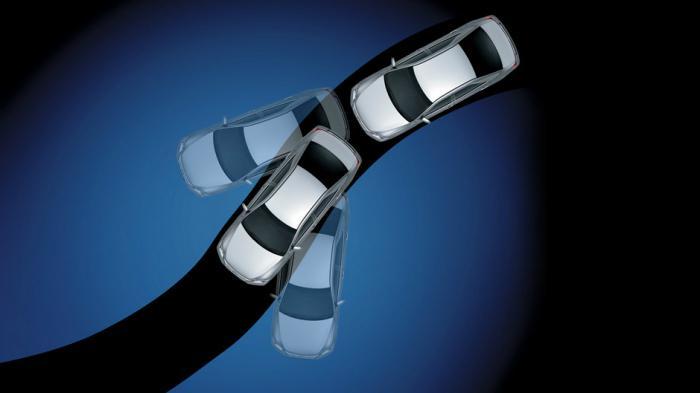 ESP Anti Slip System