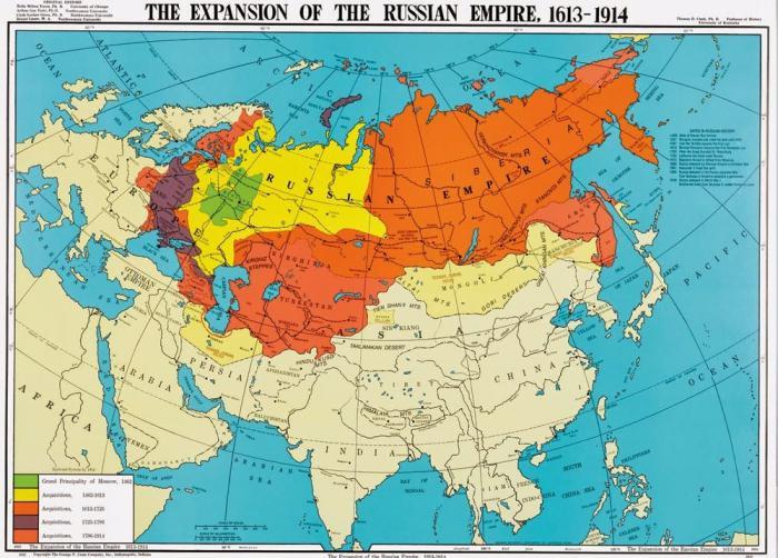 Alexander 2 reform briefly