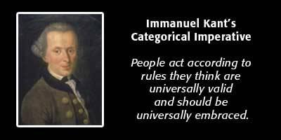 "to tell or not to tell immanuel kants categorical imperative Read this essay on abortion and the categorical imperative they do not tell us what does kant mean by the ""categorical imperative kants claims that."