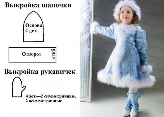 Выкройка новогодние костюмы снегурочки для девочек своими руками