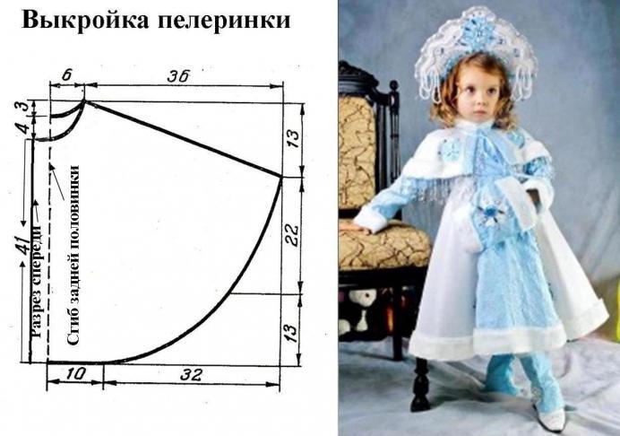 Новогодние костюм для девочки сшить своими руками 480