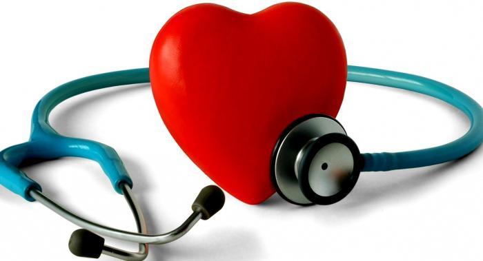 что такое сердечный аспирин препараты
