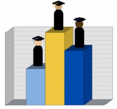 World Technical University Rankings