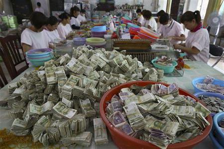 Відмивання казино промисловості торгівлі Реєстрація казино депозит