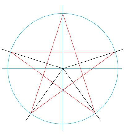 Как сделать звезду с помощью циркуля видео