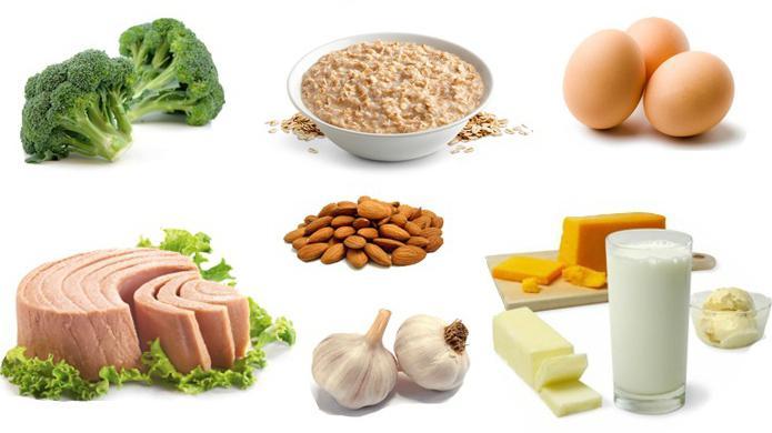 Калькуляторы: калорийность продуктов, суточная норма