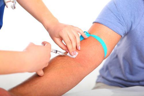 анализ крови при раке крови
