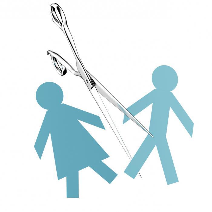 порядок признания брака недействительным