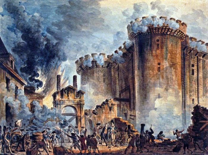 этапы французской революции 1789