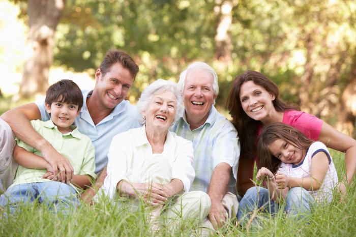 Семейное право фильмы