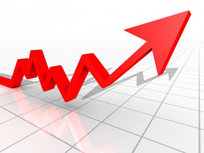 причины инфляции спроса