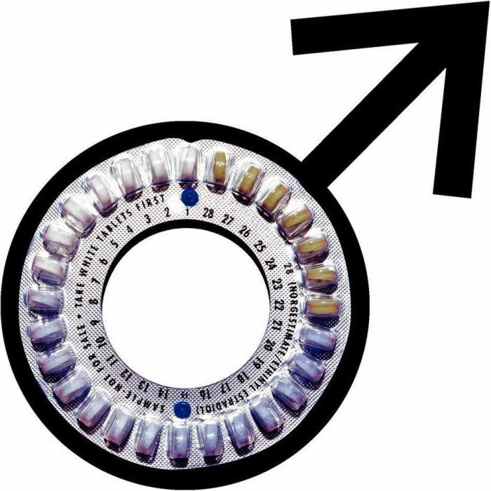 какие противозачаточные увеличивают грудь