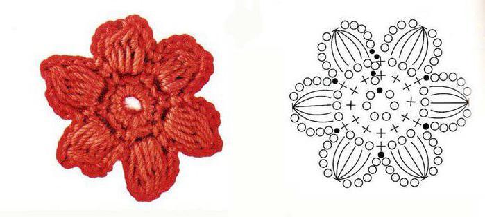 Схема вязания крючком цветка для начинающих