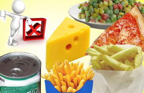 меню примерное при повышенном холестерине