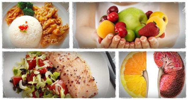 диета номер 5 меню на каждый день