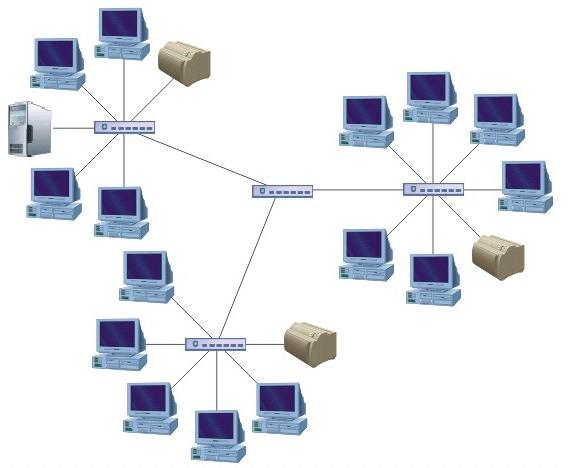 ethernet topology star