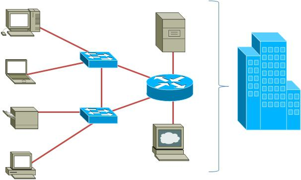 local network topology configuration
