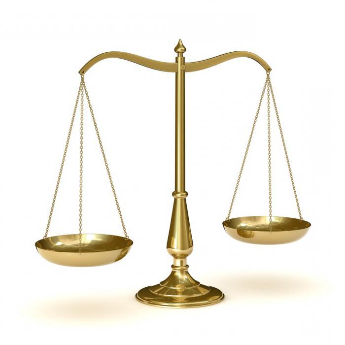 Актива баланса