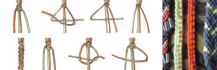 Плетение браслетов макраме — пошаговые схемы, фото и видео уроки.