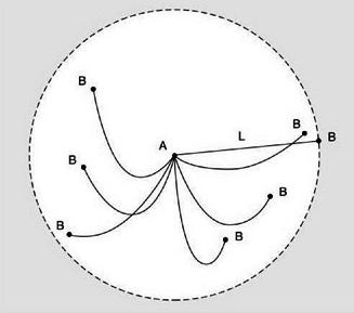 problem solving methods